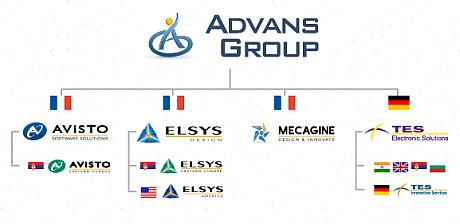 advancGroup