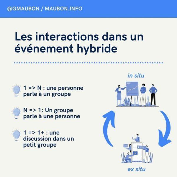 Evènements hybrides ou comment le réel et le virtuel peuvent se combiner